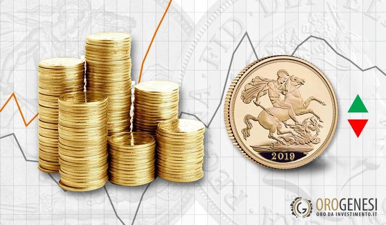 Sterline oro quotazioni e prezzi